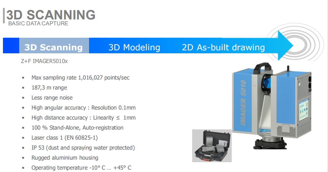3D Scanning Features